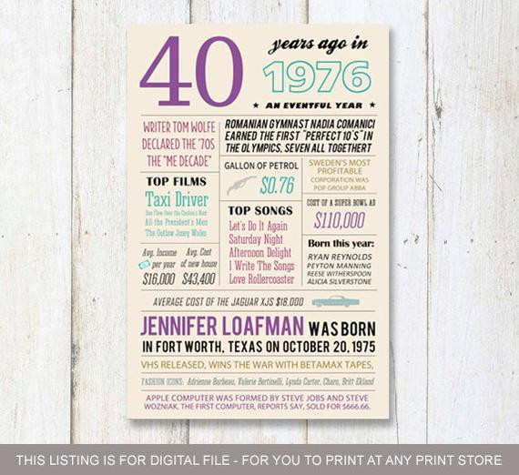 Best ideas about 40Th Birthday Gift Ideas For Wife . Save or Pin 40th birthday t for wife Personalized 40th birthday Now.