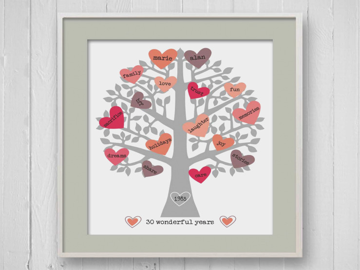 Best ideas about 40Th Wedding Anniversary Gift Ideas For Parents . Save or Pin Wedding 40th Wedding Anniversary Gift Ideas Adulation Now.