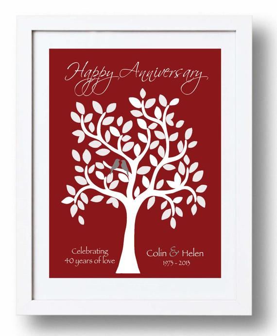 Best ideas about 40Th Wedding Anniversary Gift Ideas For Parents . Save or Pin Wedding Anniversary Gifts 40th Wedding Anniversary Gifts Now.