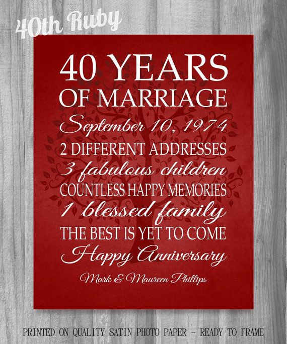 Best ideas about 40Th Wedding Anniversary Gift Ideas For Parents . Save or Pin 40th Anniversary Gift Art SALE Gift for Parents or Now.