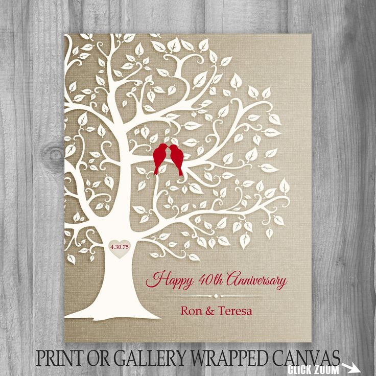 Best ideas about 40Th Wedding Anniversary Gift Ideas For Parents . Save or Pin Best 25 40 year anniversary t ideas on Pinterest Now.