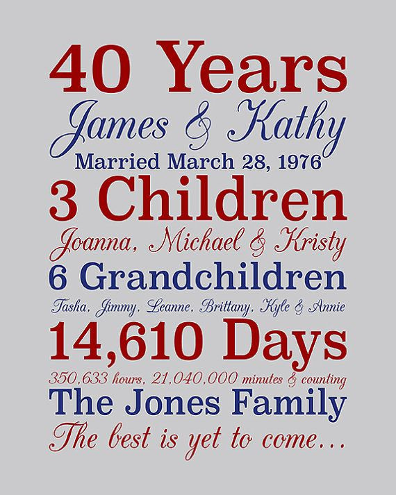 Best ideas about 40Th Wedding Anniversary Gift Ideas For Parents . Save or Pin 25 unique 40th anniversary ts ideas on Pinterest Now.