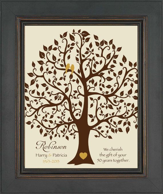 Best ideas about 50Th Anniversary Gift Ideas For Parents . Save or Pin Wedding Anniversary Gifts 50th Wedding Anniversary Gifts Now.