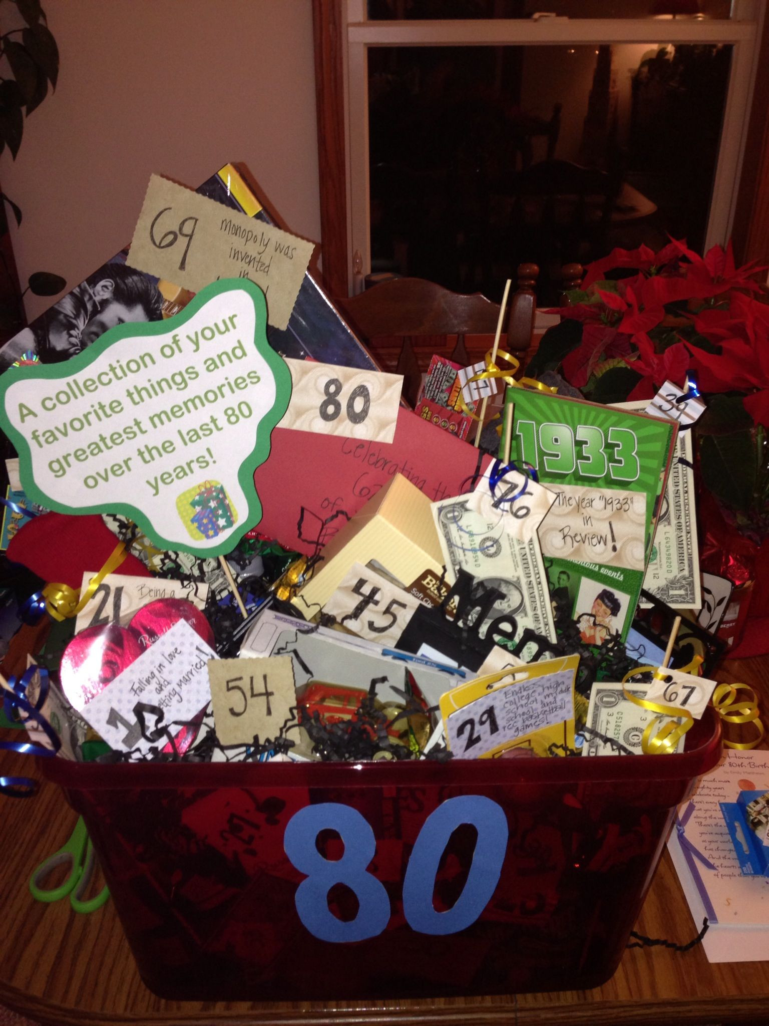 Best ideas about 80th Birthday Party Ideas For Grandma . Save or Pin 80th Birthday Basket for my Grandpa Filled with his Now.