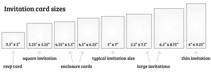 Best ideas about Birthday Card Dimensions . Save or Pin What Is the Standard Wedding Invitation Size EverAfterGuide Now.