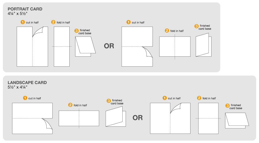 Best ideas about Birthday Card Dimensions . Save or Pin Part 1 4 – Card Basics Cardmaking 101 – kwernerdesign blog Now.
