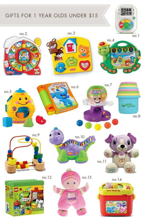Best ideas about Christmas Gift Ideas For 1 Year Old Boys . Save or Pin Christmas Gifts For Babies Under 1 Year Now.