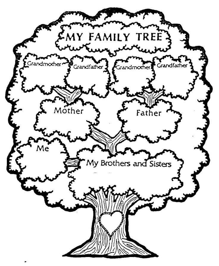 Best ideas about Coloring Sheets For Girls Size Big For The Mouth Of September . Save or Pin Free Printable Family Tree Worksheets Printable 360 Degree Now.