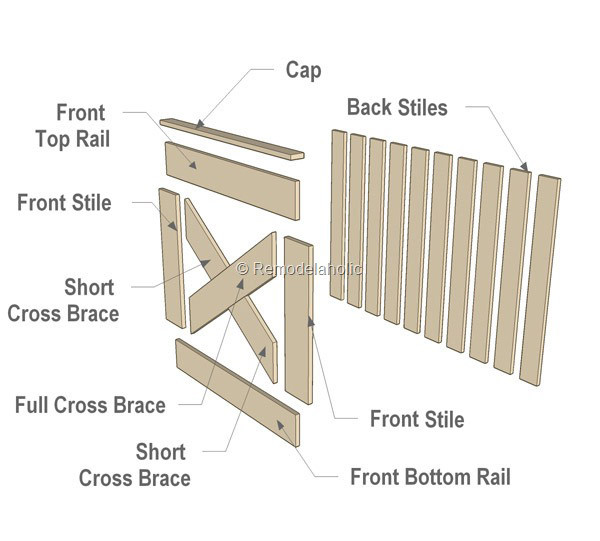 Best ideas about DIY Barn Door Baby Gate . Save or Pin Free Plans DIY Barn Door Baby Gate for Stairs Now.
