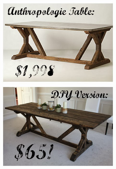 Best ideas about DIY Farmhouse Table Plans . Save or Pin DIY Anthropologie knockoff Farmhouse Table for only $65 Now.