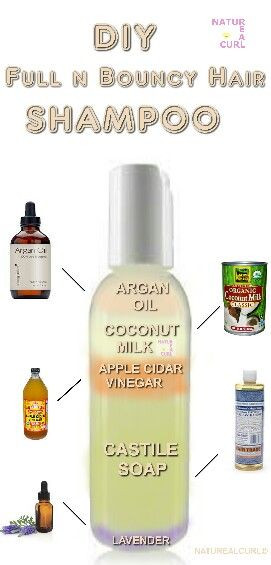 Best ideas about DIY Hair Growth Shampoo . Save or Pin Natural Hair Care Recipe DIY Shampoo Now.