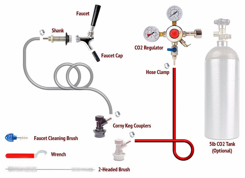Best ideas about DIY Refrigerator Kit . Save or Pin 1 Tap Single Home Brew Kegerator Conversion Kit DIY Now.