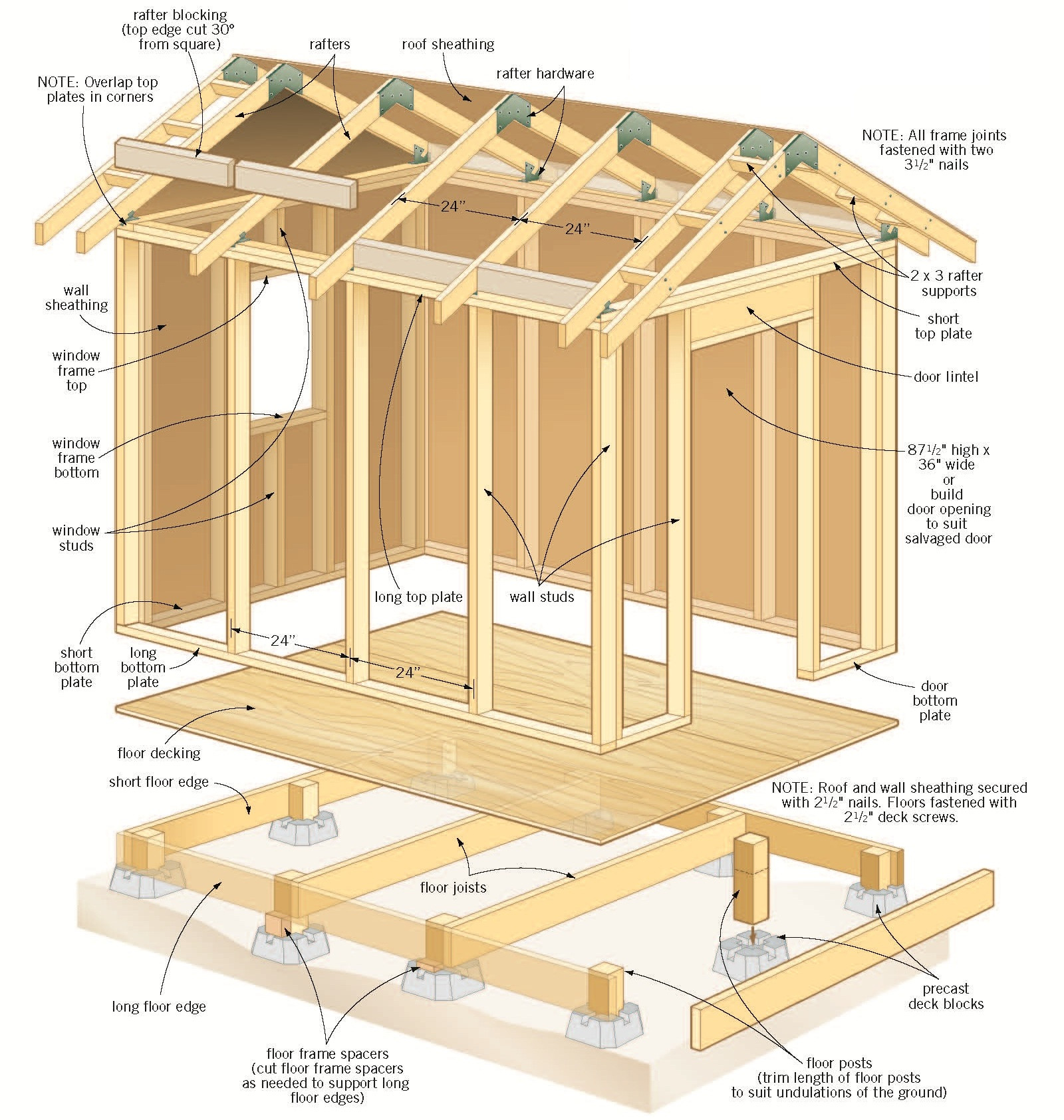 Best ideas about DIY Woodworking Plans . Save or Pin Shed Plans Diy PDF Woodworking Now.