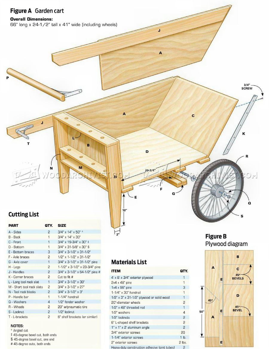 Best ideas about DIY Woodworking Plans . Save or Pin DIY Garden Cart • WoodArchivist Now.