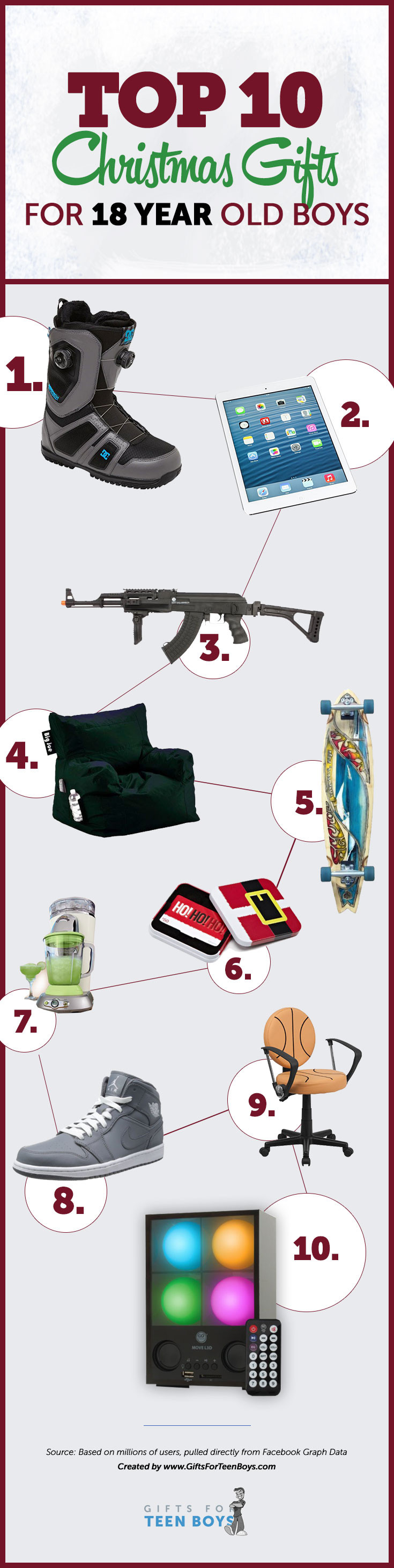 Best ideas about Gift Ideas For 17 Year Old Boys . Save or Pin Top 10 Christmas Gifts For Teen Boys Now.