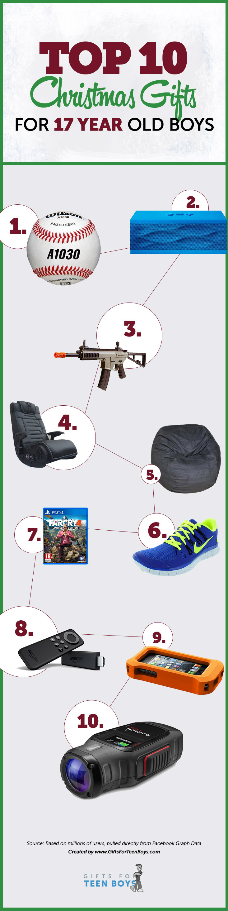 Best ideas about Gift Ideas For 17 Year Old Boys . Save or Pin Christmas Gifts 17 Year Old Boys Now.