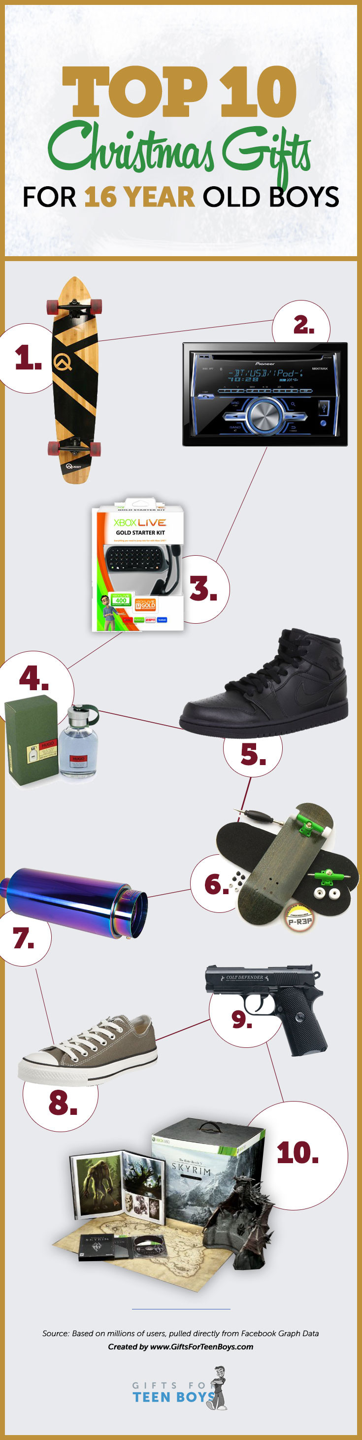 Best ideas about Gift Ideas For 17 Year Old Boys . Save or Pin Christmas Gifts 16 Year Old Boys Now.