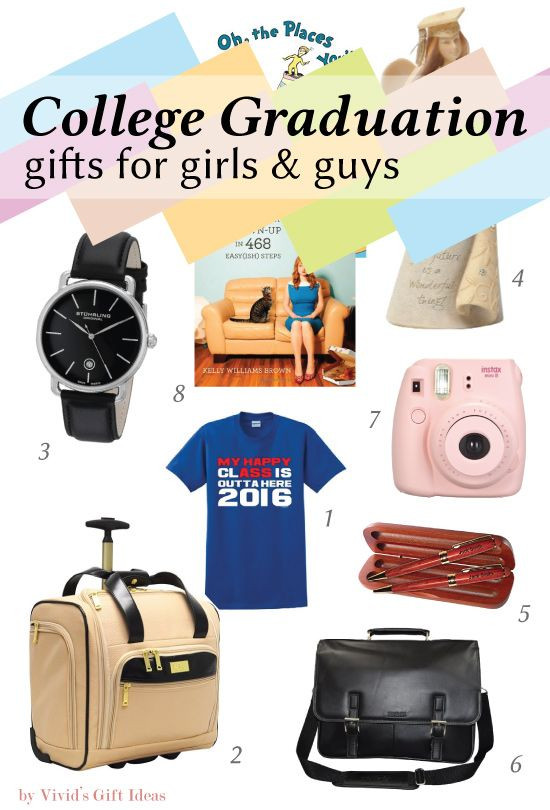 Best ideas about Gift Ideas For College Boys . Save or Pin 110 best College Graduation Gifts images on Pinterest Now.