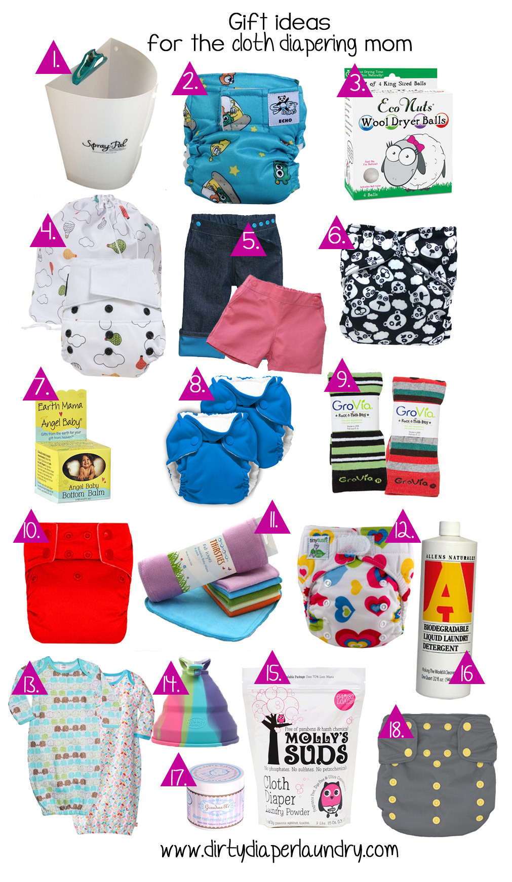Best ideas about Gift Ideas From Baby To Mom . Save or Pin Baby Shower Gift Ideas for Everyone Fluffin' Awesome Now.