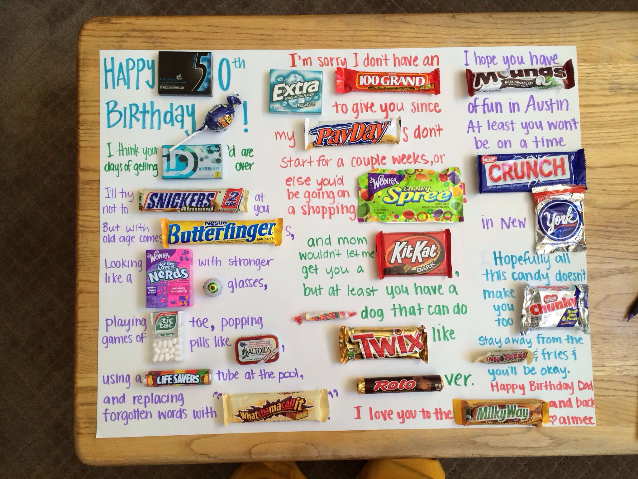 Best ideas about Gifts For Dad Birthday . Save or Pin My dads 50th birthday card poster Now.