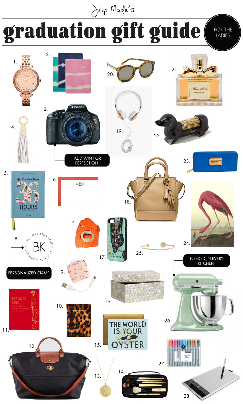 Best ideas about Girl Graduation Gift Ideas . Save or Pin Julip Made GRADUATION GIFT GUIDE FOR THE LADIES Now.