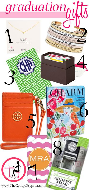 Best ideas about Girl Graduation Gift Ideas . Save or Pin Graduation Gift Ideas Gift Guide Now.