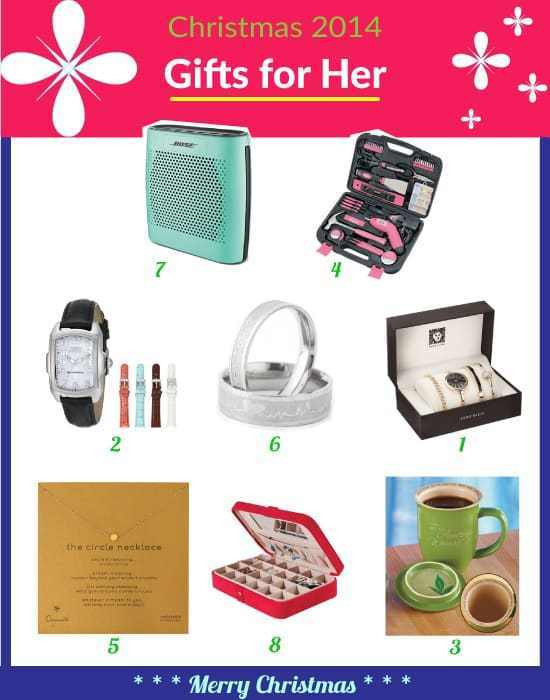 Best ideas about Girlfriend Gift Ideas Christmas . Save or Pin 2014 Top Christmas Gift Ideas for Girlfriend Labitt Now.