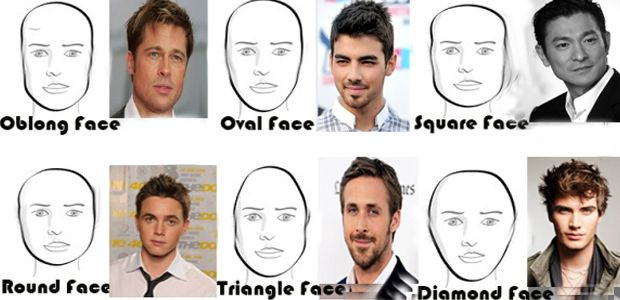 Best ideas about Hairstyles For Face Shapes Male . Save or Pin Let Your Face Do the Talking Face Shape's Now.