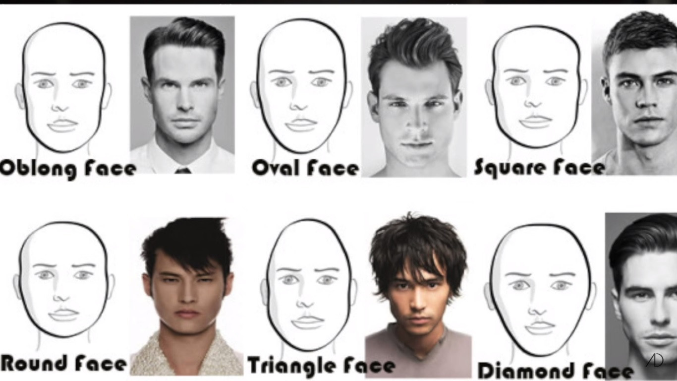 Best ideas about Hairstyles For Face Shapes Male . Save or Pin Long And Short Hairstyles For Men According To Face Shape Now.