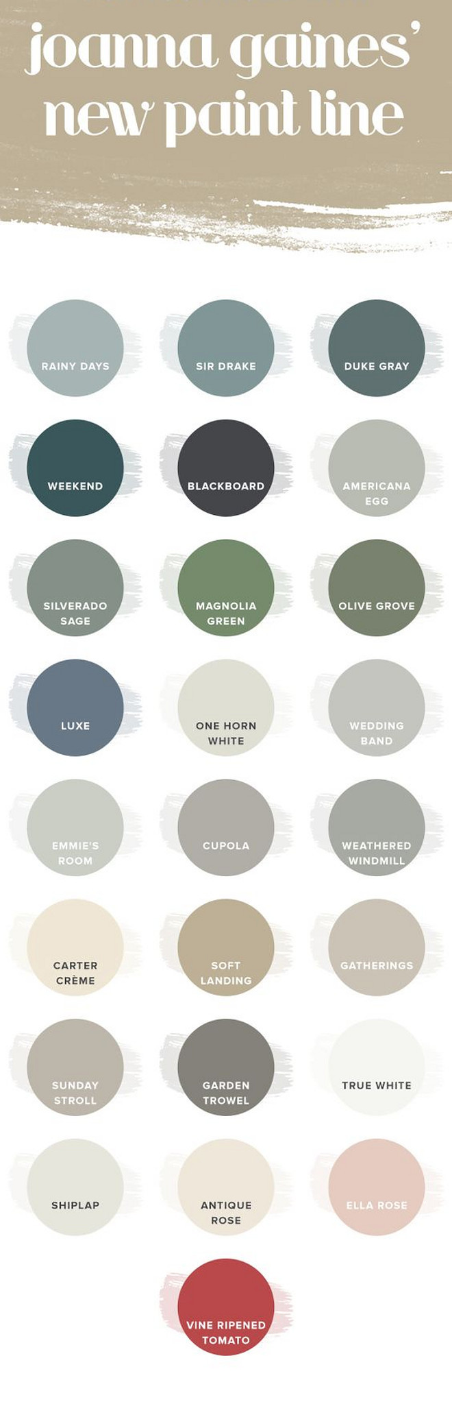 Best ideas about Joanna Gaines Favorite Paint Colors . Save or Pin Interior Design Ideas Home Bunch Interior Design Ideas Now.