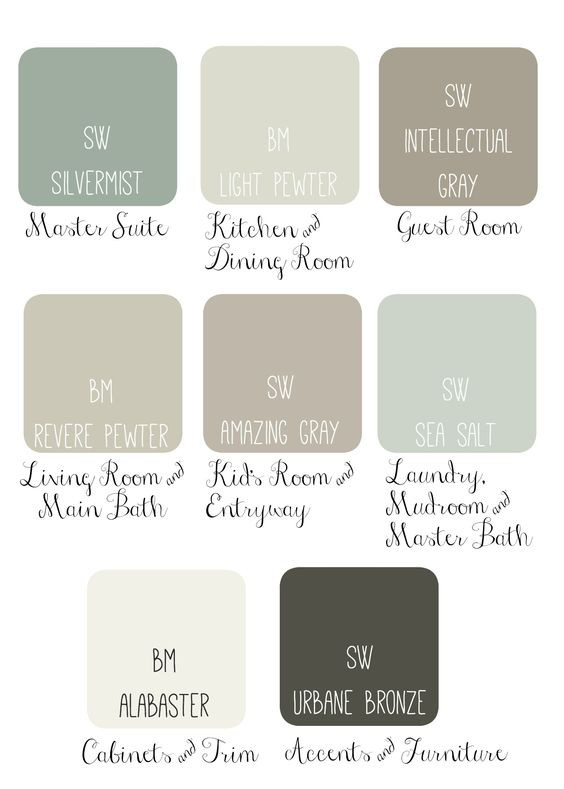 Best ideas about Joanna Gaines Favorite Paint Colors . Save or Pin Joanna Gaines Paint Pallet Interior design Now.