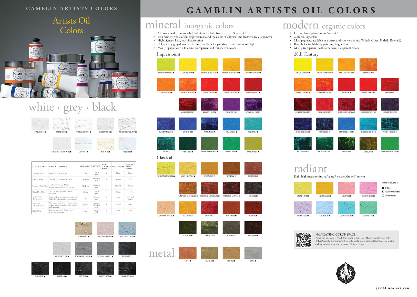 Best ideas about Oil Paint Colors . Save or Pin Gamblin Oil Colours and Painting Mediums Jackson s Art Blog Now.
