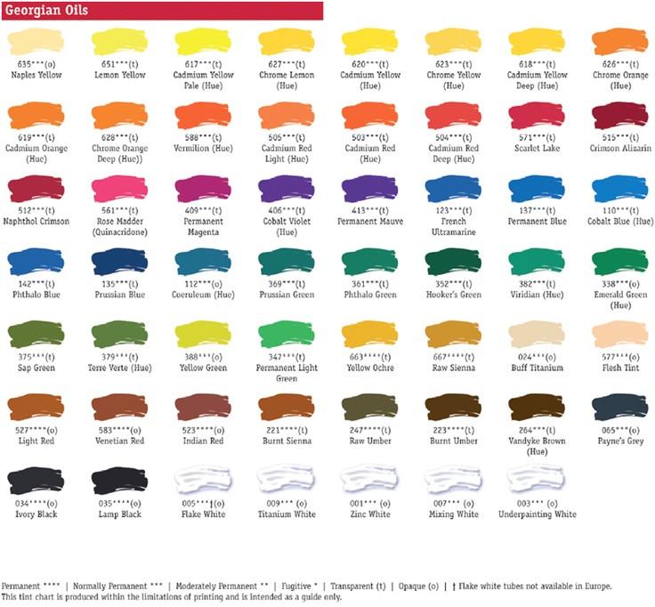 Best ideas about Oil Paint Colors . Save or Pin Daler Rowney Georgian Oil Paint Colour Chart Now.