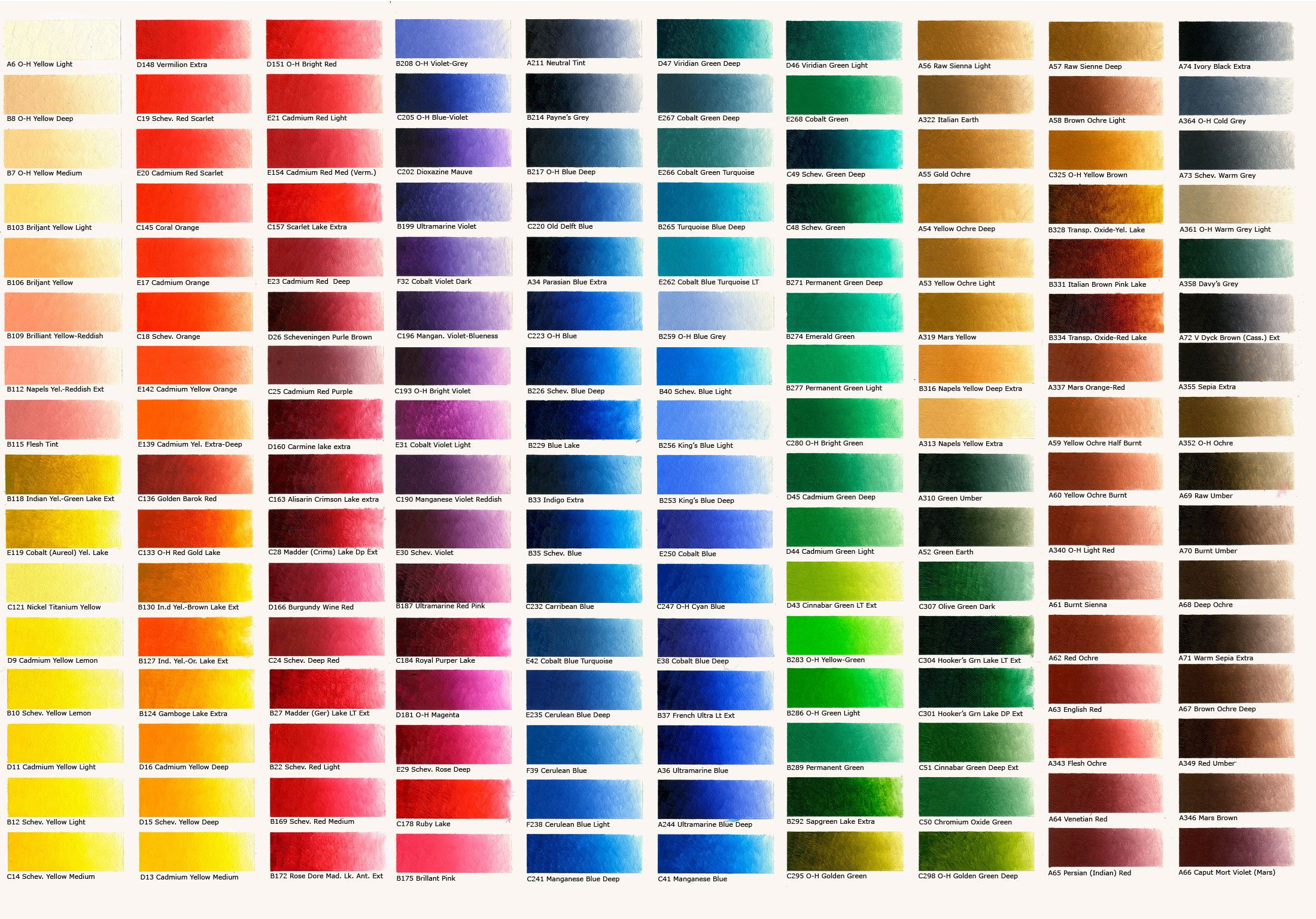 Best ideas about Oil Paint Colors . Save or Pin Oil Colors color chart Now.