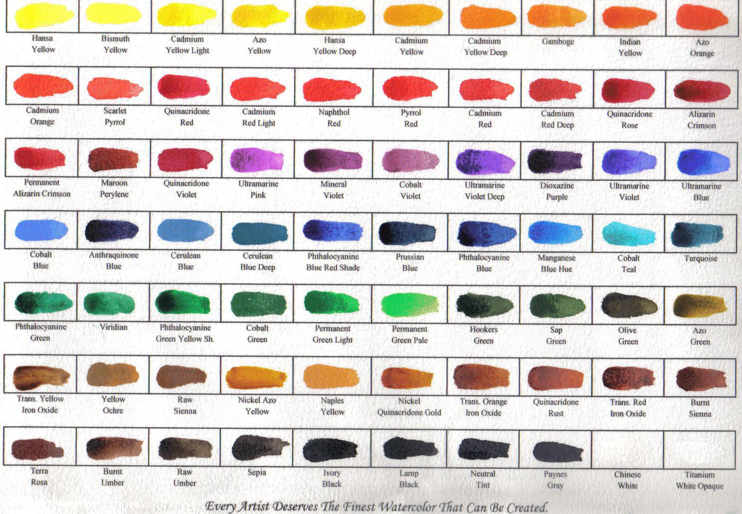 Best ideas about Oil Paint Colors . Save or Pin 6 Best of Watercolor Paint Mixing Chart Now.