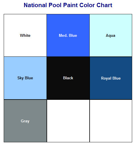 Best ideas about Pool Paint Colors . Save or Pin Pool Shield CRX Chlorinated Rubber Extra Swimming Pool Paint Now.