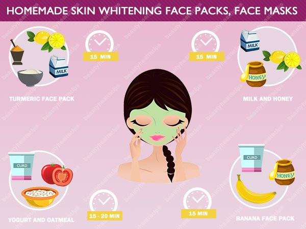 Best ideas about Skin Brightening Mask DIY . Save or Pin Face glow face pack Skin lightening face pack Now.