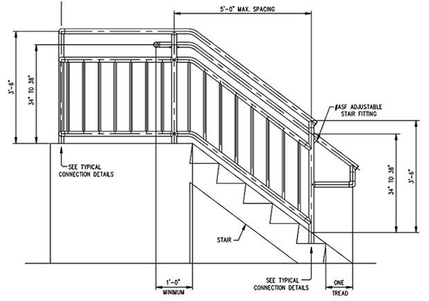 Best ideas about Staircase Railing Code . Save or Pin IBC Handrail International Building Code handrail Now.