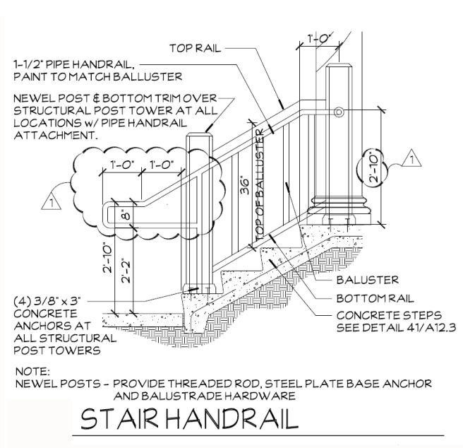 Best ideas about Staircase Railing Code . Save or Pin Stairway handrail extensions 2007 CBC Now.