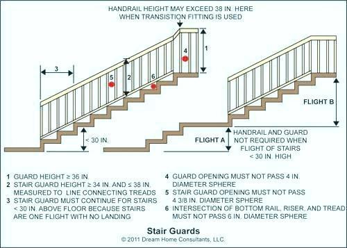 Best ideas about Staircase Railing Code . Save or Pin Interior Stair Handrail Height Now.