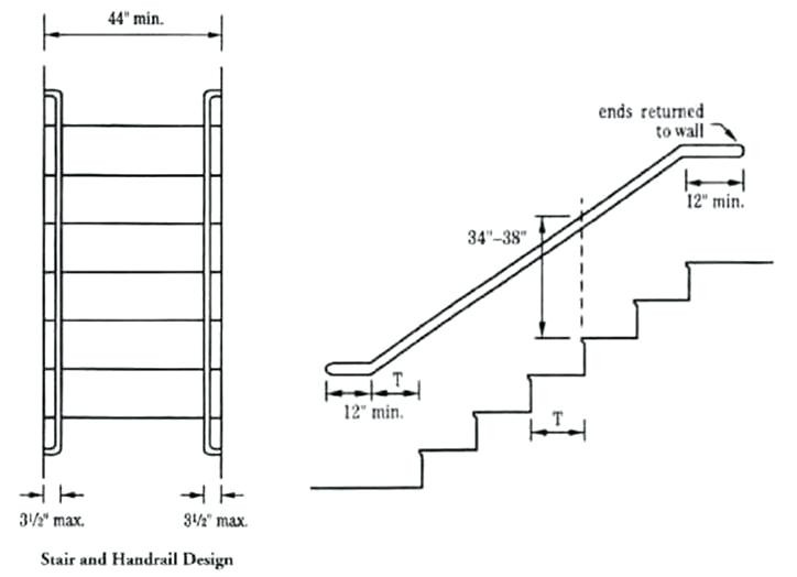 Best ideas about Staircase Railing Code . Save or Pin Ibc Stair Code 2009 Ibc Stair Handrail Code – tekos Now.