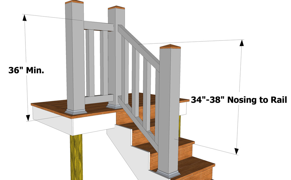 Best ideas about Staircase Railing Code . Save or Pin 2009 IRC Code Stairs Now.