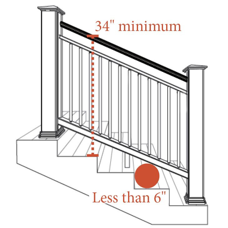 Best ideas about Staircase Railing Code . Save or Pin Deck Railing Stairs Code Requirements Now.