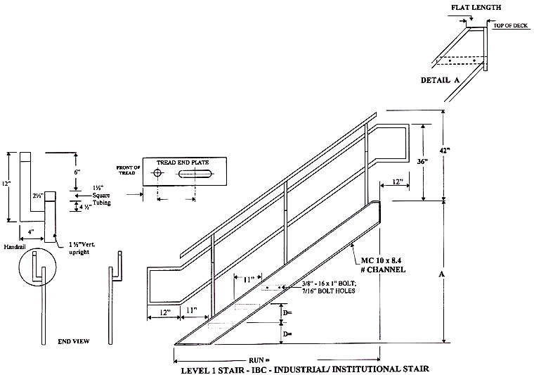 Best ideas about Staircase Railing Code . Save or Pin Industrial Institutional IBC Stairs IBC Prefab Aluminum Now.