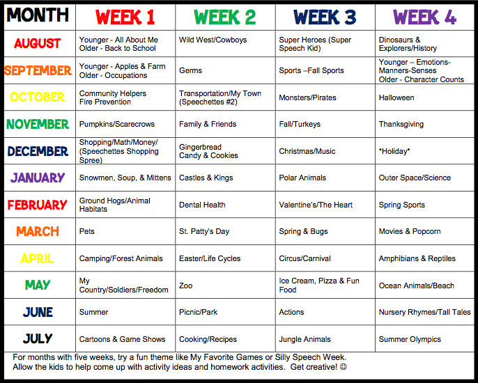 Best ideas about August Themes For Adults . Save or Pin Therapy n Themes themed language units for new creative Now.