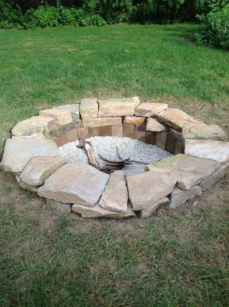 Best ideas about Backyard Fire Pit . Save or Pin 17 Best ideas about In Ground Fire Pit on Pinterest Now.