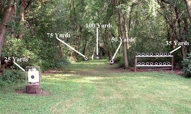 Best ideas about Backyard Shooting Range . Save or Pin at home outdoor gun range Google Search … Now.