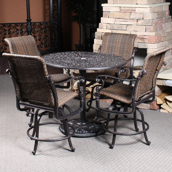 Best ideas about Bar Height Patio Furniture . Save or Pin Florence Woven Bar Height Patio Set by Gensun Now.