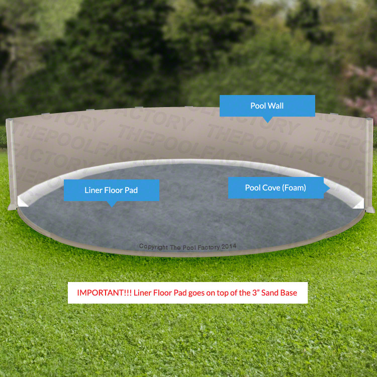 Best ideas about Best Above Ground Pool Pad . Save or Pin Installing a Pool with a Sand Base Foam Cove and Liner Now.