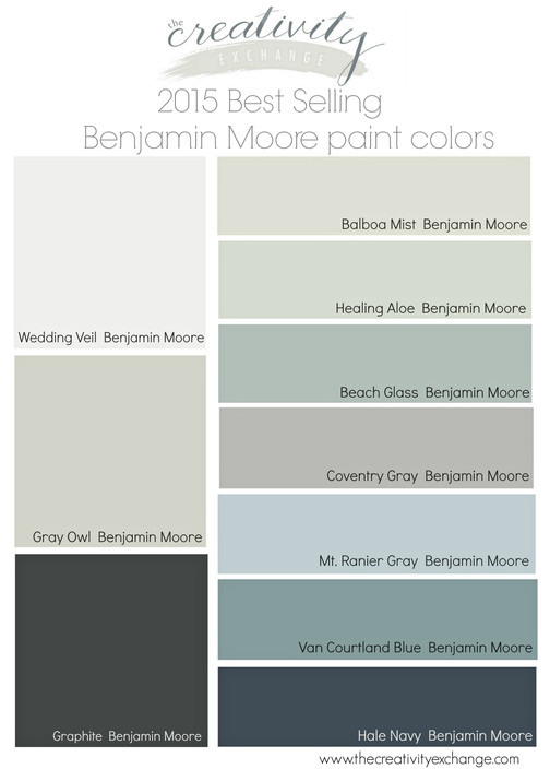 Best ideas about Best Gray Paint Colors Benjamin Moore . Save or Pin 2015 Best Selling and Most Popular Paint Colors Sherwin Now.